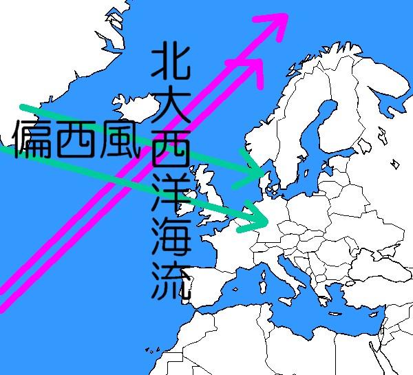 海流と風の影響