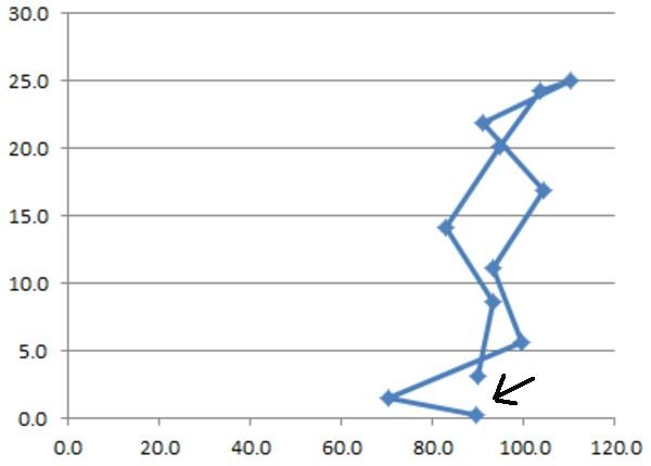 ハイサーグラフ3