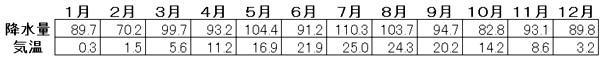 ハイサーグラフ1