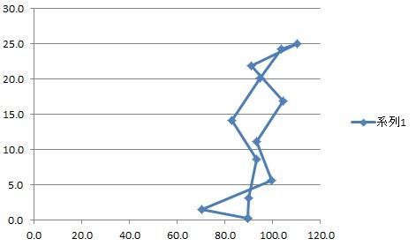 ハイサーグラフ6