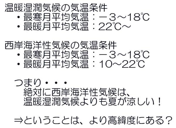 CfaとCfb①