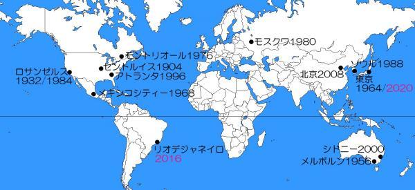 オリンピック開催地世界