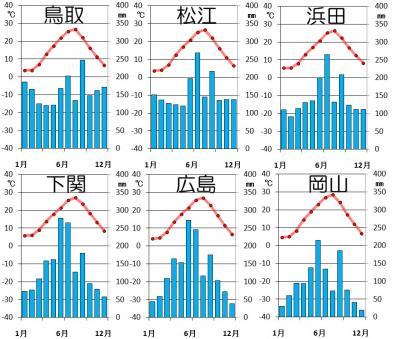 日本 日本地図 四国地方 : 鳥取は日本海側の気候で良いと ...