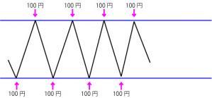 20131009-均衡状態