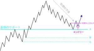 20131118-短期転換3-3
