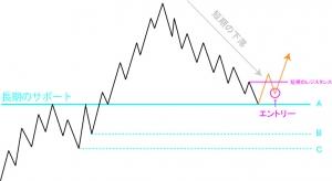 20131123-短期転換3-3