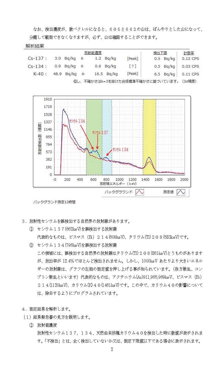 測定結果の見方について_ページ_2