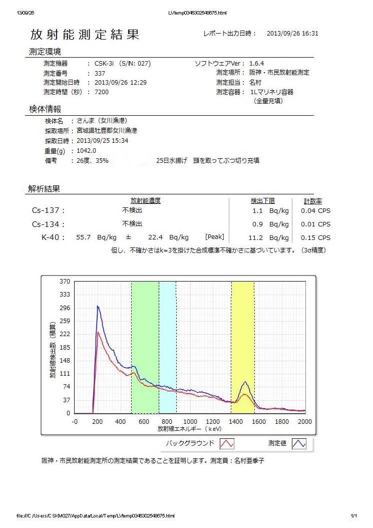 337 さんま(女川漁港水揚げ)