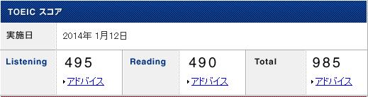 201401 result
