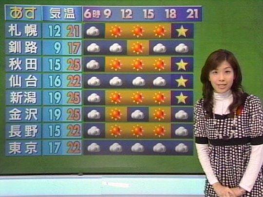 元NHK「ニュース7」の気象予報士、半井小絵のエロ画像