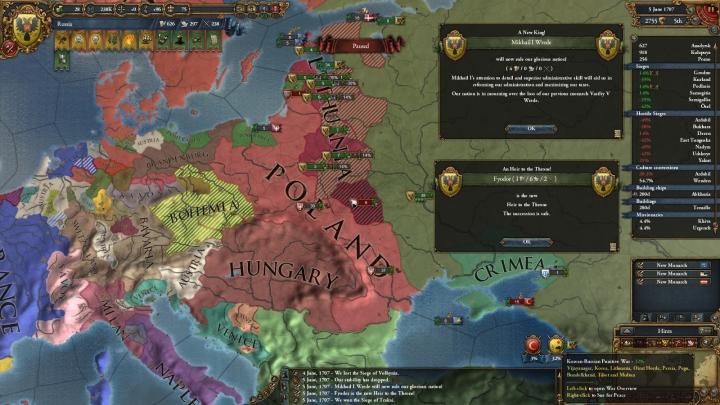 1707年、続く戦争と新ツァーリの即位