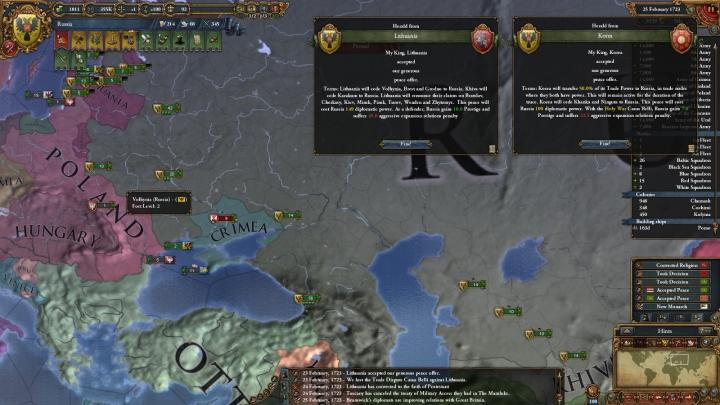 1723年、リトアニア戦・朝鮮遠征の終結-02-25