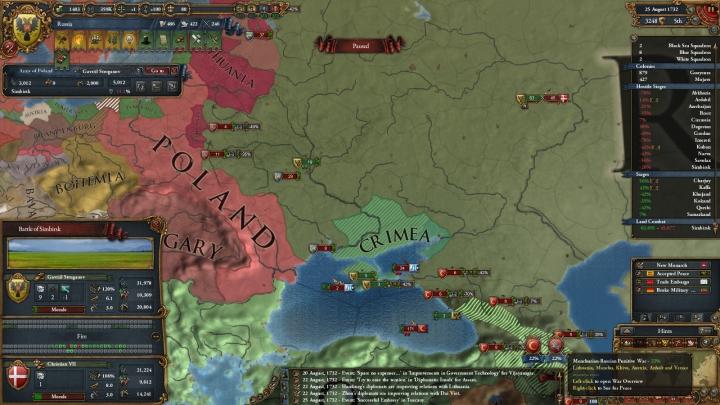 オスマン帝国、リトアニアらとの包囲網戦(1732年8月)