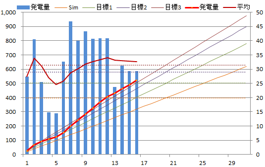 20130716graph.png