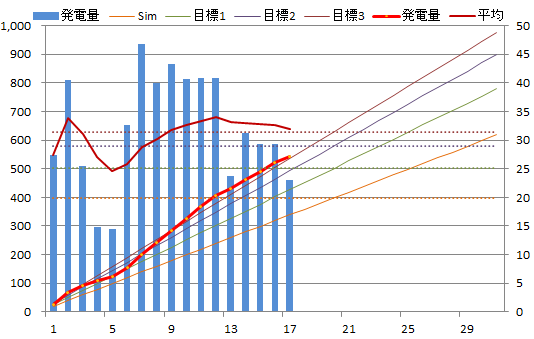 20130717graph.png