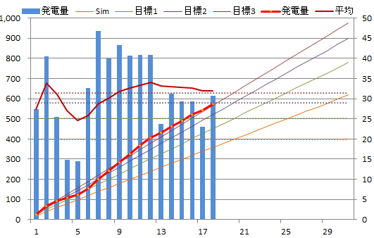 20130718graph.png