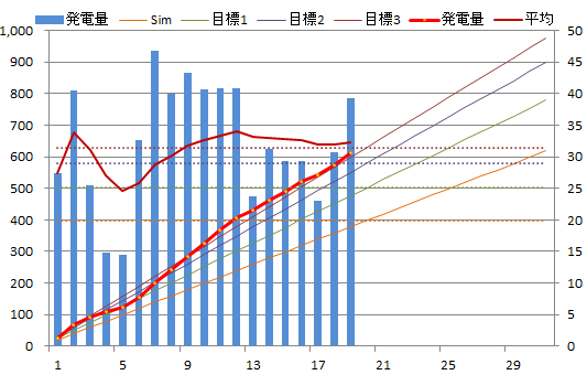 20130719graph.png