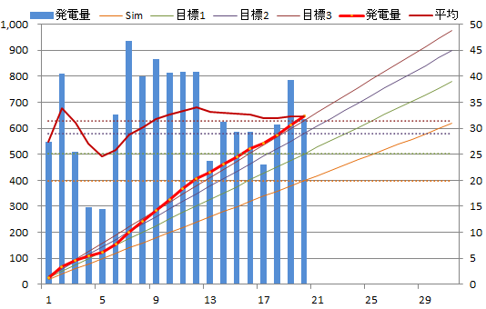 20130720graph.png