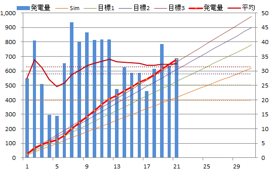 20130721graph.png
