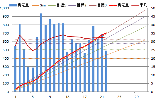 20130722graph.png