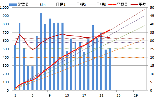 20130723graph.png