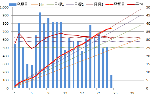 20130724graph.png