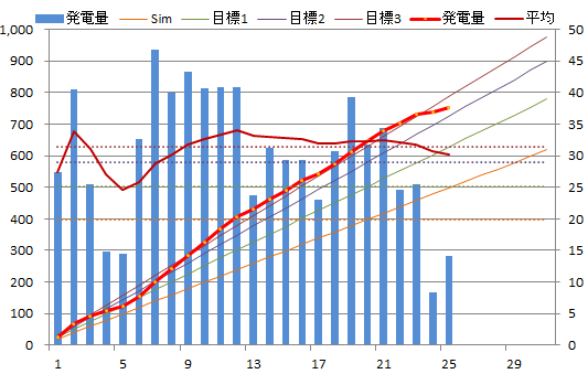 20130725graph.png