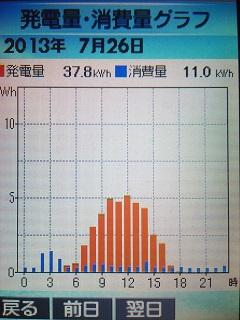 20130726graph.jpg