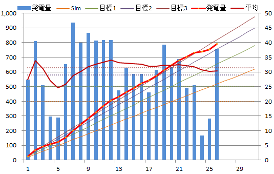 20130726graph.png