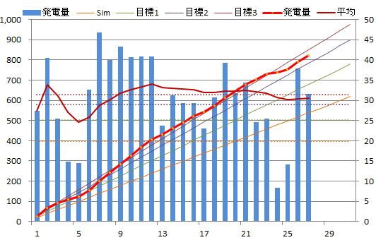 20130727graph.png