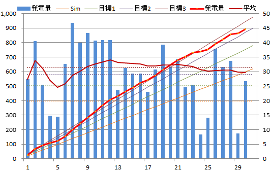20130730graph.png