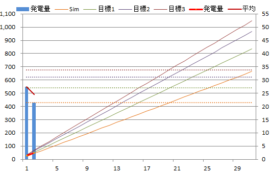20130802graph.png