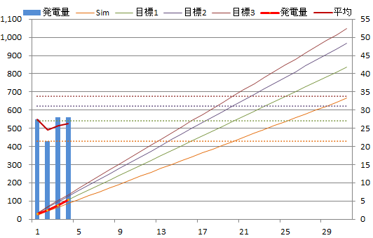 20130804graph.png