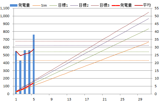 20130805graph.png