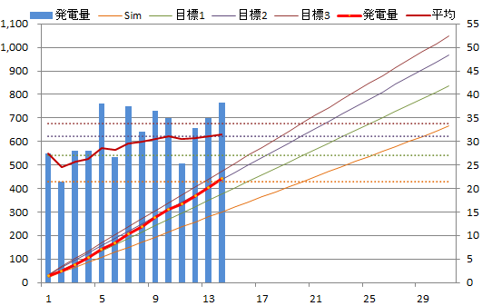 20130814graph.png