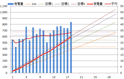 20130818graph.png