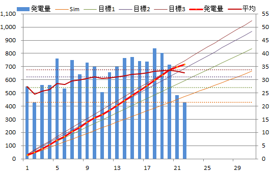 20130822graph.png