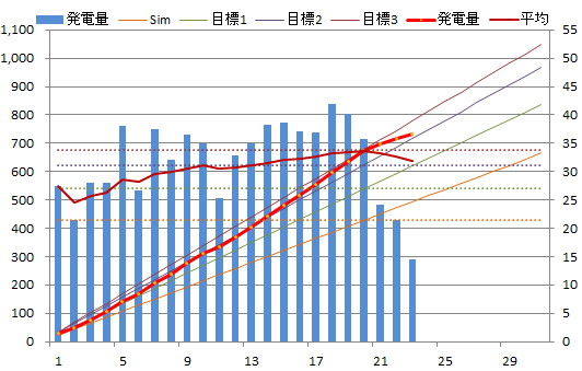 20130823graph.png