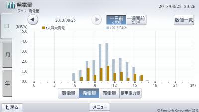 20130825hemsgraph.png