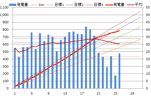 20130826graph.png