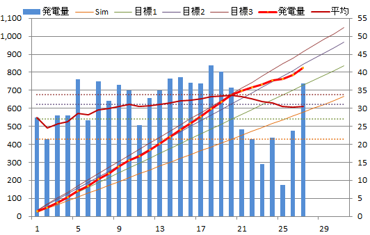 20130827graph.png