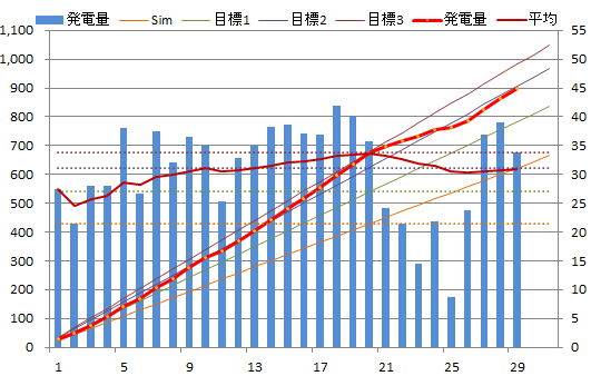 20130829graph.png