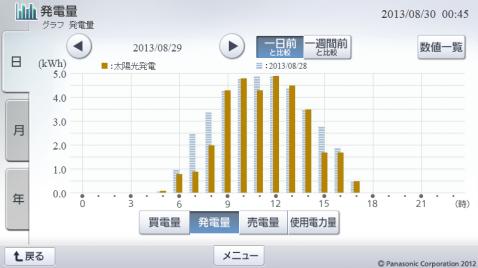 20130829hemsgraph.png