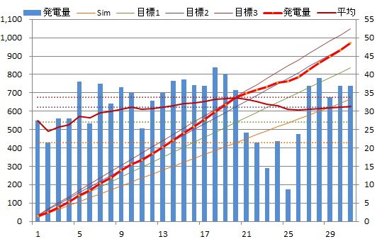20130831graph.png