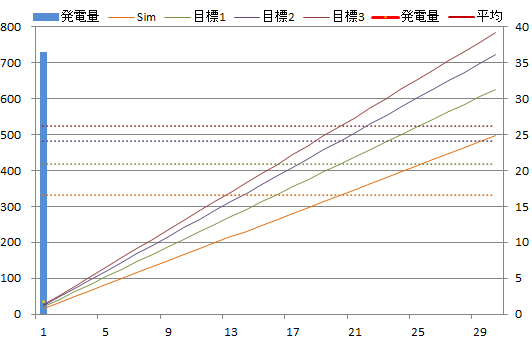 20130901graph.png