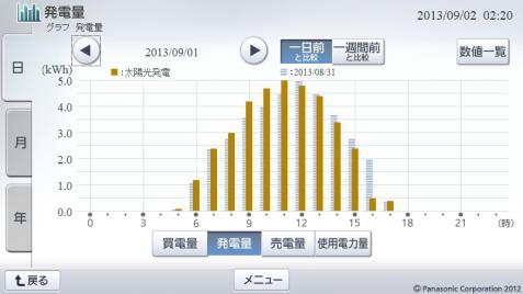 20130901hemsgraph.png