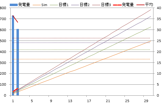 20130902graph.png