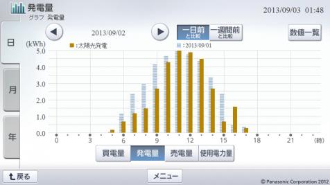 20130902hemsgraph.png