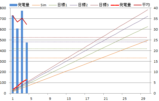 20130904graph.png
