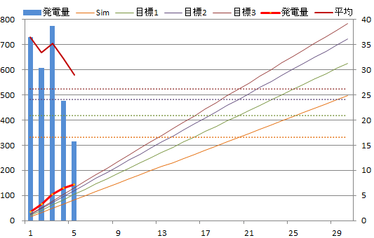 20130905graph.png